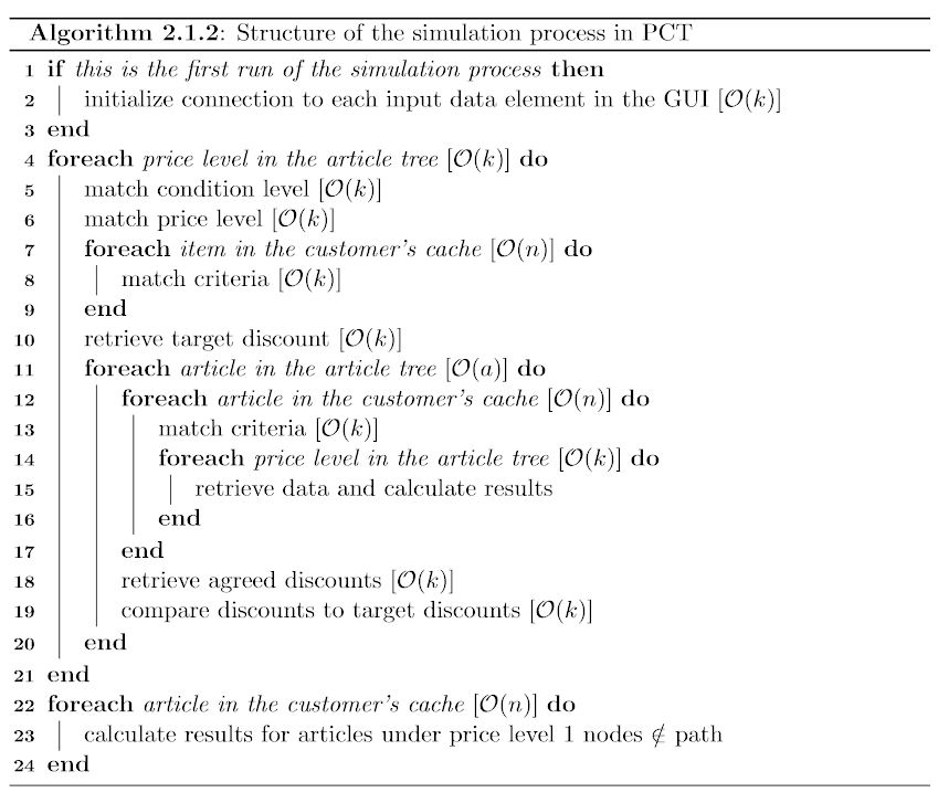 Structure of the simulation process in PCT