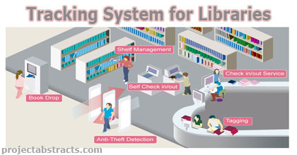 RFID Based Book Tracking System for Libraries (Electronics