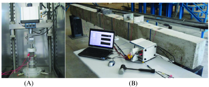 Figure 6. Setup of electromechanical tests: with low speed loads (A) and dynamic loads (B).