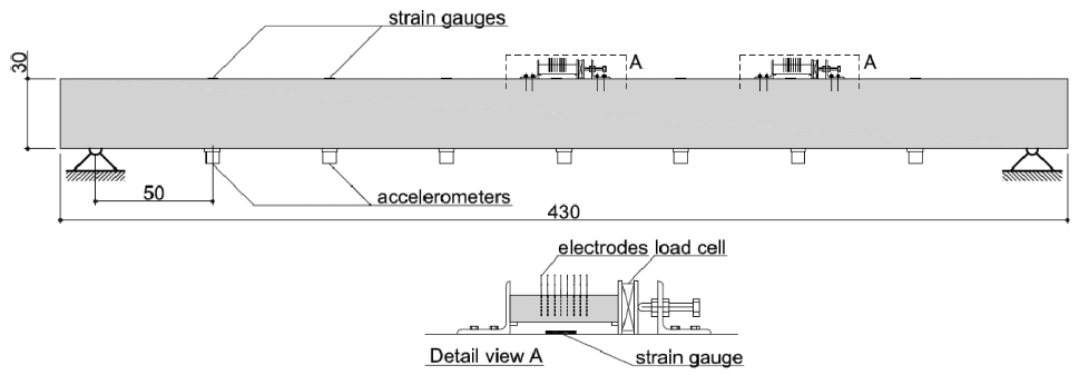 Figure 8. Layout of the experimental setup and plans of the investigated RC beam (dimensions in cm).