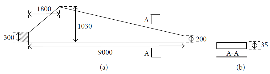 Figure 4:Wind turbine blade dimensions (mm) (a) top view and (b) cross section.