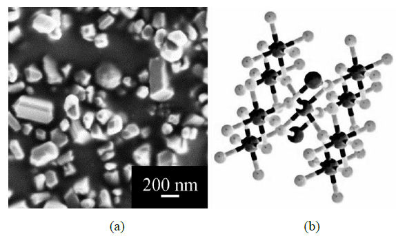 Figure. 1 (a) Field effect SEM image of rutile TiO2 powder R 320 (b) Crystal structure of TiO2, titanium and oxygen are represented by the larger and smaller balls respectively.
