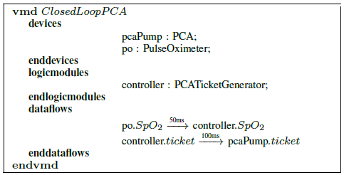 Fig. 2: PCA infusion VMD architecture specification.