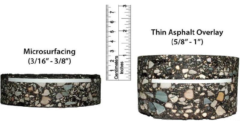 Figure 2.1: Microsurfacing/Thinlay Profiles (Plantmix Asphalt Industry of Kentucky)
