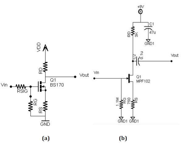 Fig. 2.3. (a)General Circuit of the Common Source Amp with Source Degeneration Resistor (b) Schematic of the pre-amplifier