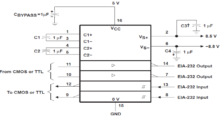 Figure: 7 Schematic of MAX232N