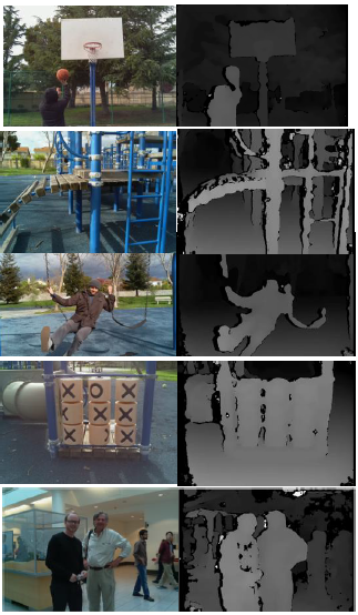 Figure 11: Left Camera Images and Disparity Maps