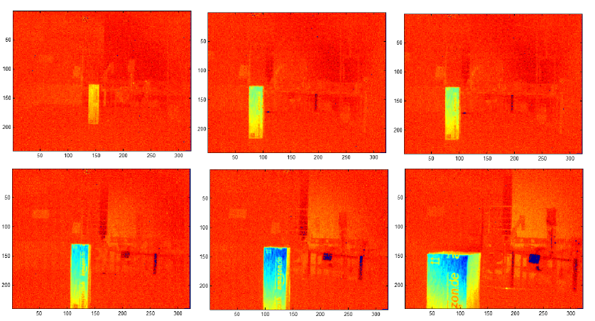 Figure 4.15: Consecutive Images of Matlab Streaming Output On Air Bearing Table