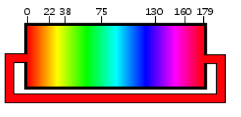 Figure 13. Hue values as a range from 0 to 179.
