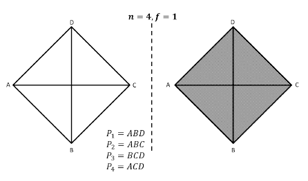 Figure 2: An example showing that the bound specied in Theorem 1 is tight.