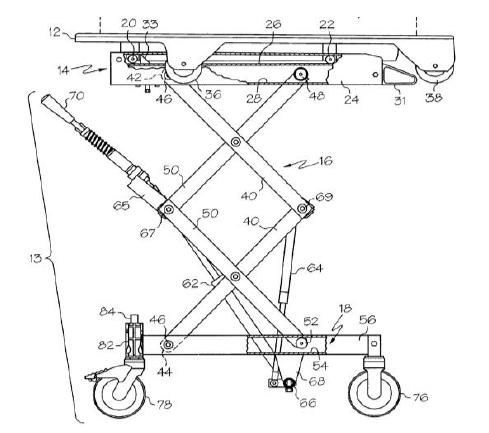 Figure 7: Scissor Mechanism with Detachable Top