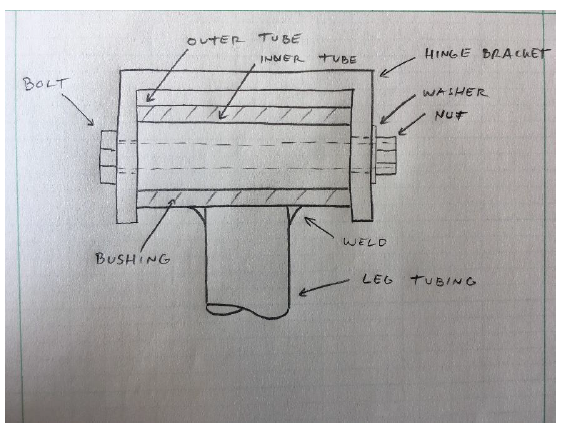 Figure 49. New hinge design to save material and money