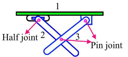 Figure 9: Ironing Board Joint Diagram