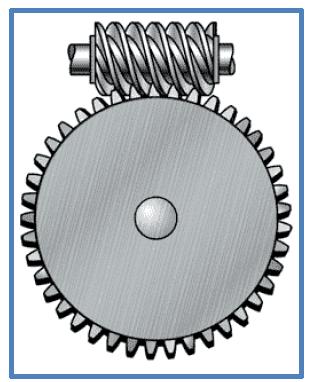 Figure 32: Wheel and Worm Gear Mechanism