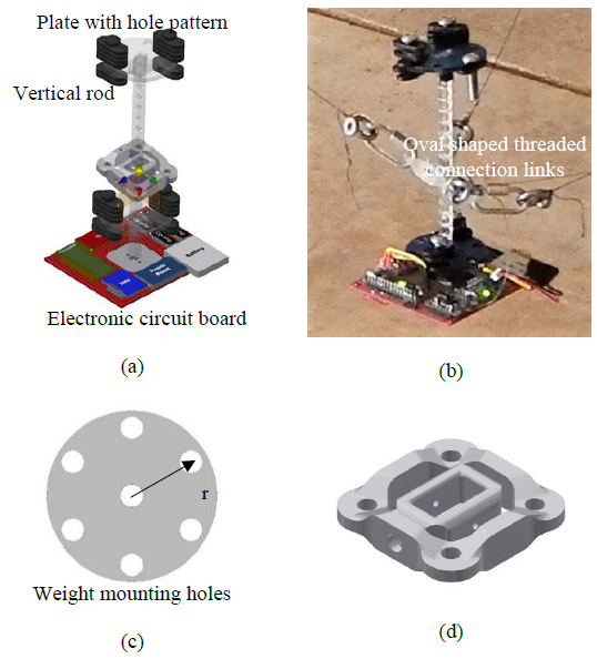 Figure 4-2: a) CAD model of the CMBS; b) Assembled CMBS c) Circular plate for weight mounting; d) gimbal system.