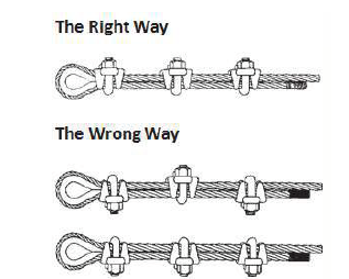 Figure 15.4. Correct Way to Create a Rope Loop