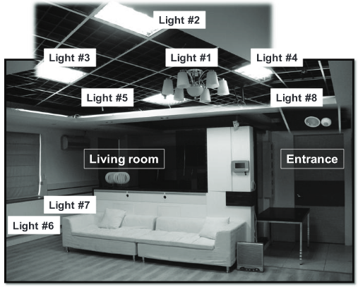 Fig.9. Smart-home demo room with the proposed lighting control system