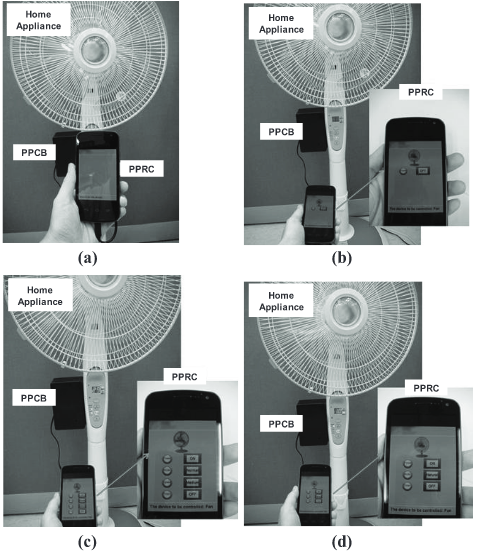 Fig.11. System operations and UI demonstration for controlling a fan