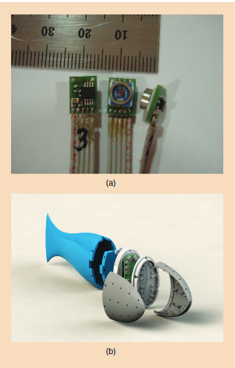 Figure 4. (a) The pressure sensors mounted on circuit boards with onboard electronics