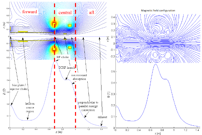 Theoretical Studies of Plasma Detachment in the Vasimr