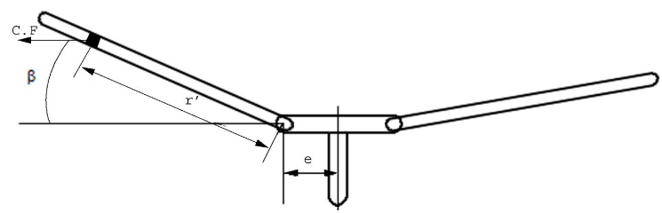 Figure 2-10. Blade flapping