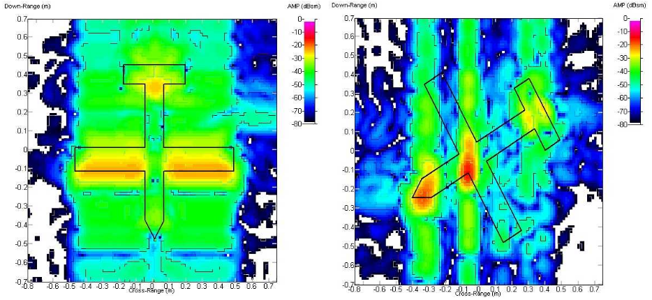 Figure 4.2. ISAR image of Rak at 0° (left) and 60° (right).