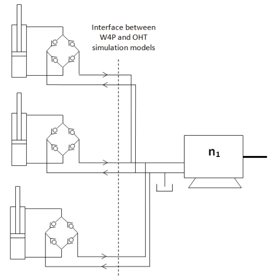 Figure 2.2: Hydraulic interface that connects multiple buoys to a single motor