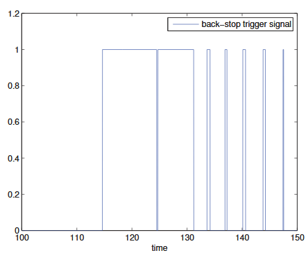 Figure 6.4: back-stop detection
