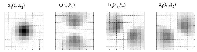 Figure 5.7: 2D orientation adaptive model