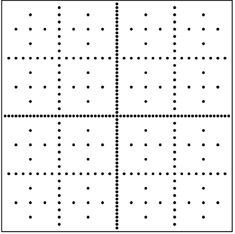 Figure 5.1: Example of a sparse grid
