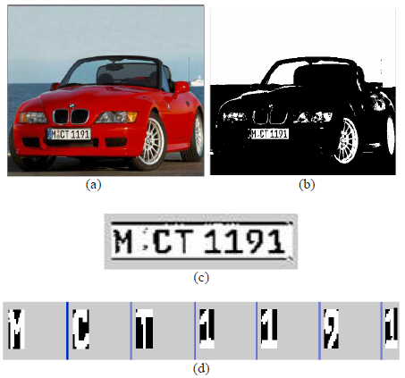 Figure 6. (a) Original image, (b) Binarized image, (c) Localized number plate, (d) Extracted character set