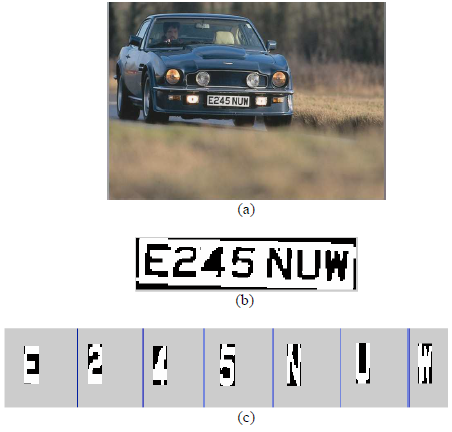 Figure 7. (a) Original image, (b) Localized number plate, (c) Extracted character set
