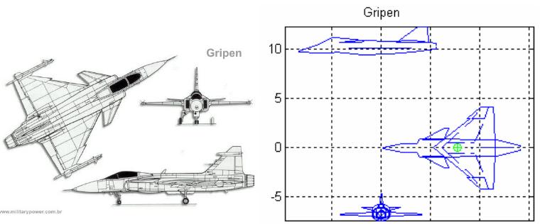 Fig 4.21 Three plane view of Gripen, Left
