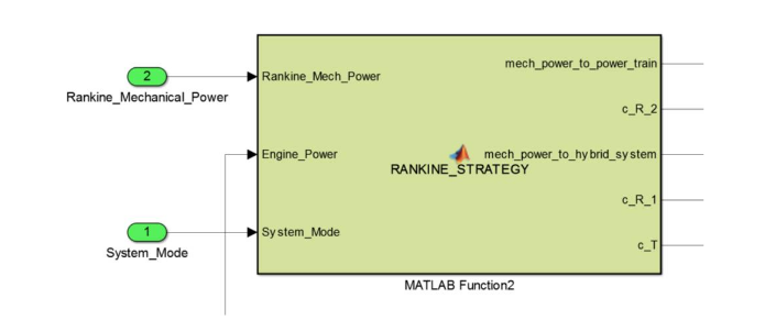 Figure  21.  RANKINE_STRATEGY  sets  the  system  to  function  in one  of  three  different modes.