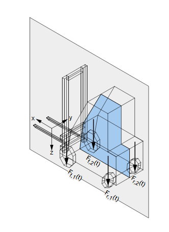 Figure 2.2: Sketch of a fork-lift truck