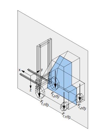 Figure 2.2: Sketch of a fork-lift truck