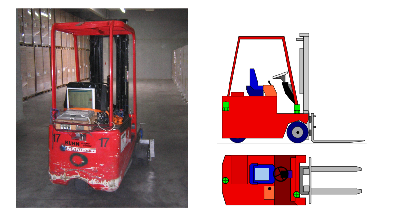 Figure 4.7: Fork-lift truck set up for testing and sketch of positions of accelerometers
