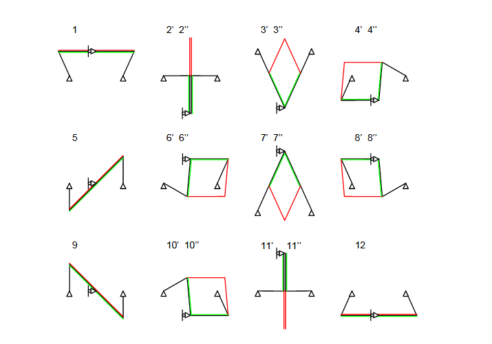 Figure 3.3 : Characteristic configurations of the six-bar mechanism. Numbers correspond to those of positions in Figure 3.2. Black lines denote chain  O A ADBO B . Red and green lines denote two possible positions of chain  ACB