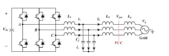 Fig.  1. Three-phase  grid-connected  voltage  source  converter  with  an LCL filter.