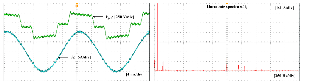 Fig. 19. Measured per phase PCC voltage and grid current with high cutoff frequency for the virtual RC damper