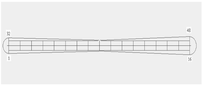 Figure 4.9. Location o f nodes on the Ski