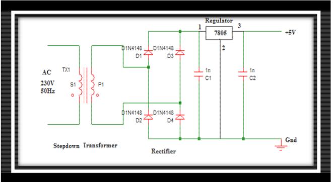 Figure: 4.1. Block Diagram of Power supply