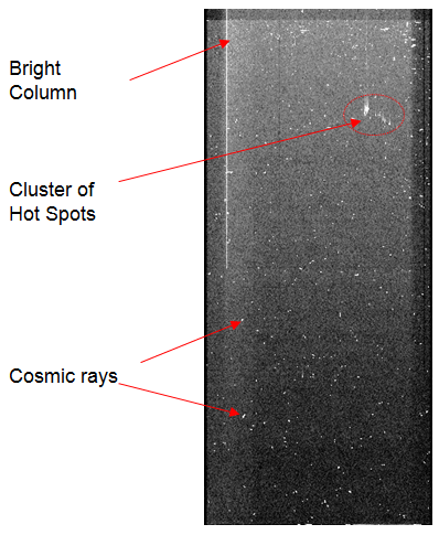 Figure 5.1: Additional noise: Bright columns, cluster of hot spots and cosmic rays.