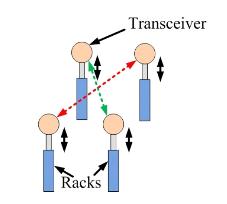 Fig.10. Design proposed by Riza et al