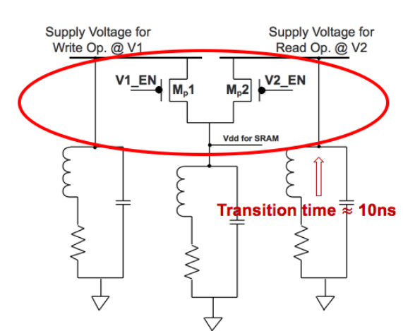 Figure 2.7 Core - level fast voltage switching circuit