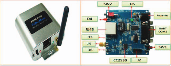 Figure 3 Exterior and interior of ZB2530-LAN