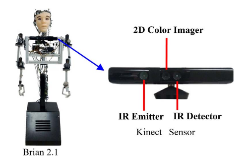 Fig.1. Socially assistive robot Brian 2.1 and its Kinect sensor