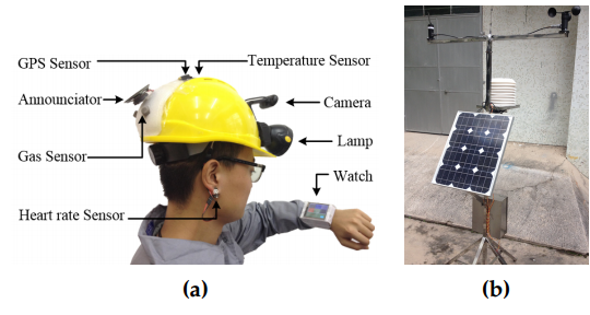 Figure 5. (a) Sensor-embedded wearable wireless devices: smart helmet and wrist watch; (b) static wireless sensor node
