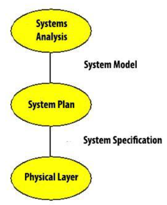 p-20658--database-management-systems-5
