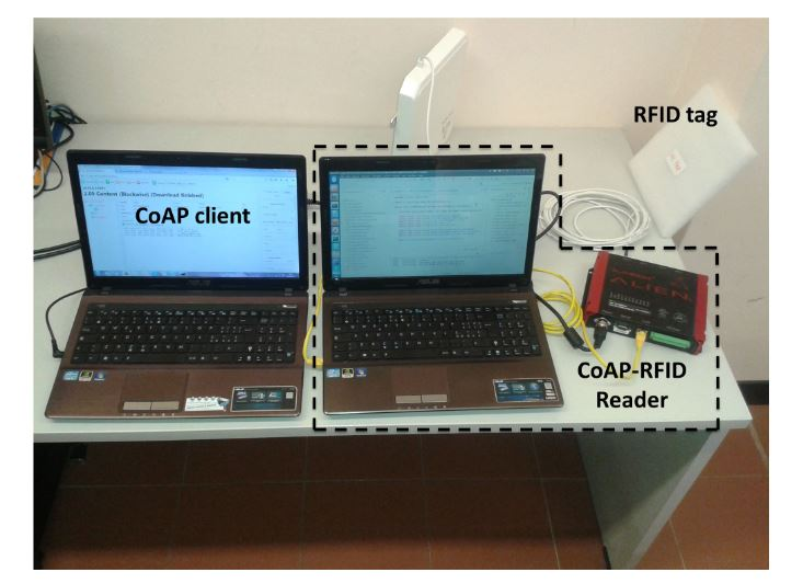 Figure 6. Testbed environment